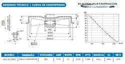 VENTILADOR AXIAL SOPRADOR 250MM ASA2E-250BC x251A 9PAS  220V MONOFASICO